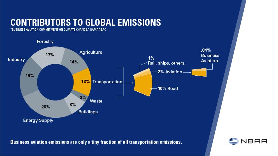 emissions-graphic