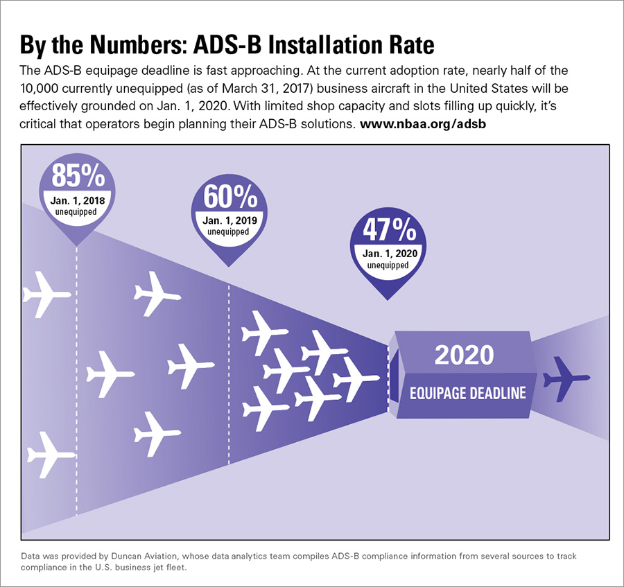 infographic-adsb